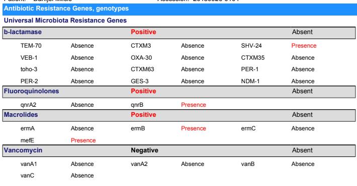 gene2